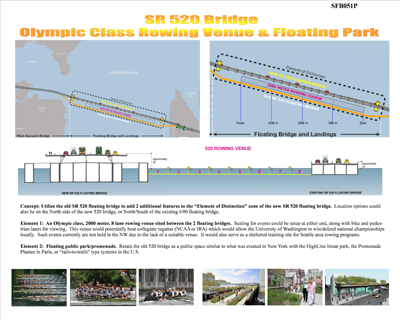Olympic Class Rowing Venue and Floating Park