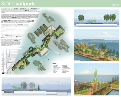 Seattle Sail Park